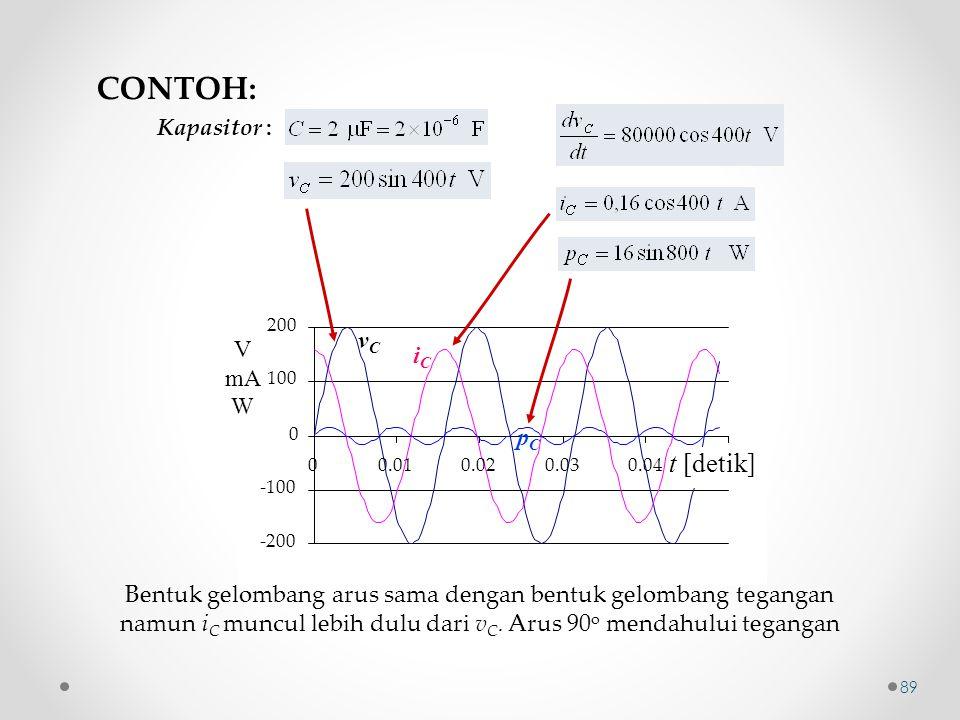 CONTOH: t [detik] vC V iC mA W pC